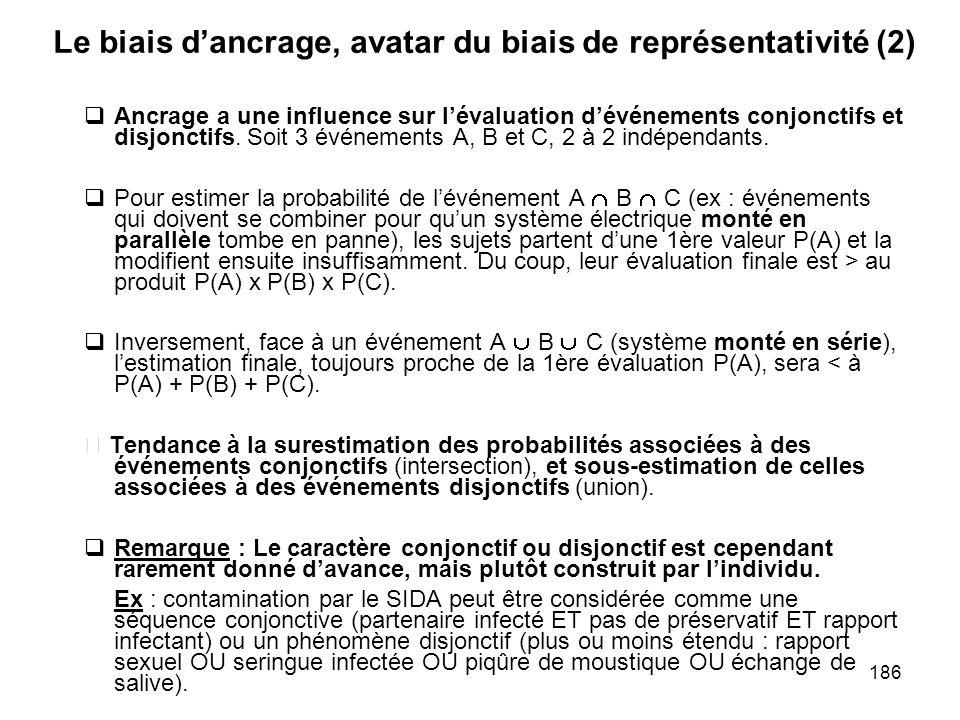 186 Le biais dancrage, avatar du biais de représentativité (2) Ancrage a une influence sur lévaluation dévénements conjonctifs et disjonctifs. Soit 3