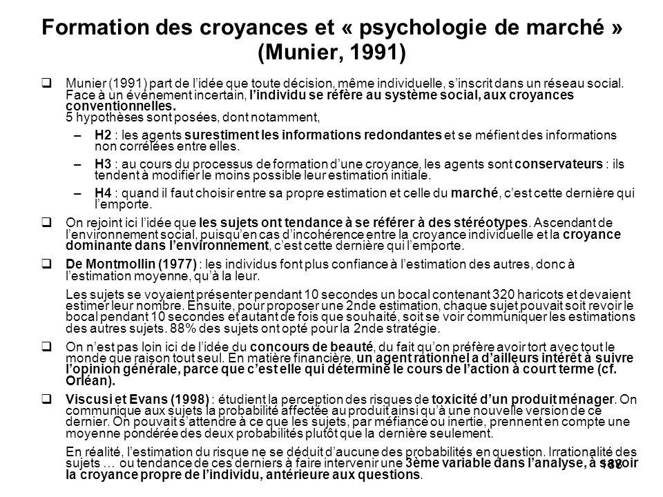188 Formation des croyances et « psychologie de marché » (Munier, 1991) Munier (1991) part de lidée que toute décision, même individuelle, sinscrit da