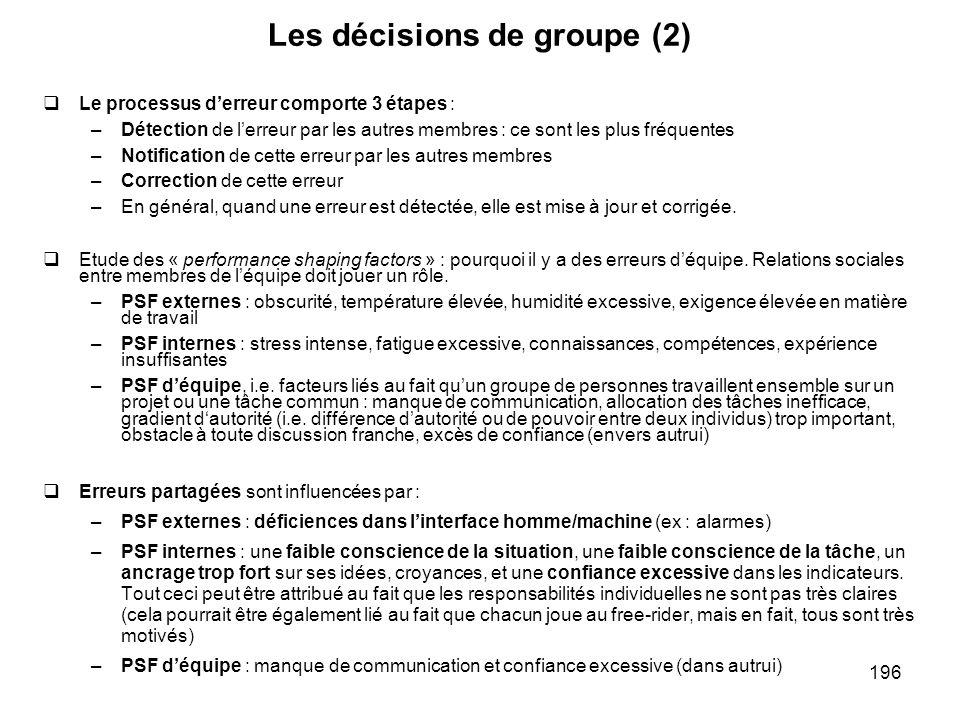 196 Les décisions de groupe (2) Le processus derreur comporte 3 étapes : –Détection de lerreur par les autres membres : ce sont les plus fréquentes –N