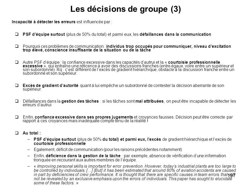 197 Les décisions de groupe (3) Incapacité à détecter les erreurs est influencée par : PSF déquipe surtout (plus de 50% du total) et parmi eux, les dé