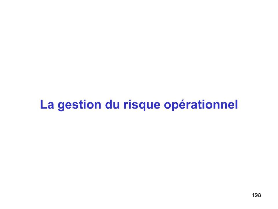 198 La gestion du risque opérationnel