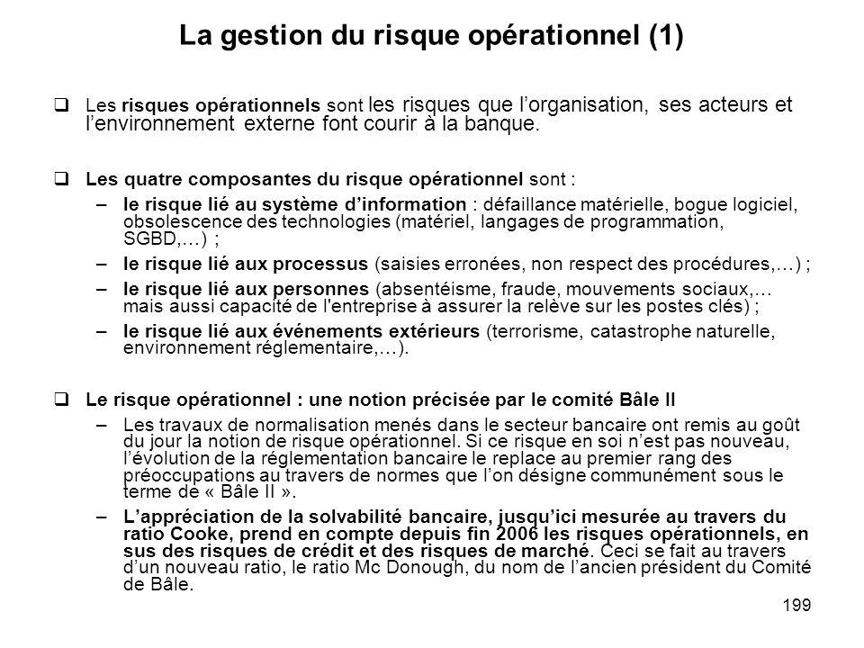 199 La gestion du risque opérationnel (1) Les risques opérationnels sont les risques que lorganisation, ses acteurs et lenvironnement externe font cou