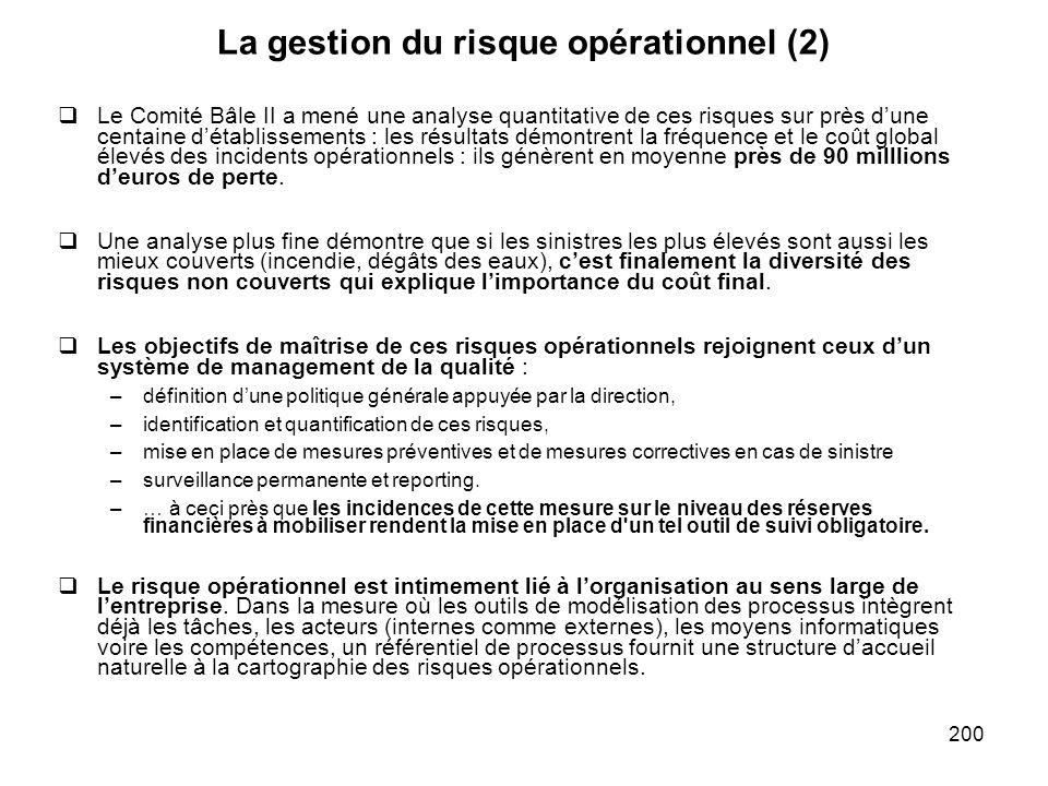 200 La gestion du risque opérationnel (2) Le Comité Bâle II a mené une analyse quantitative de ces risques sur près dune centaine détablissements : le