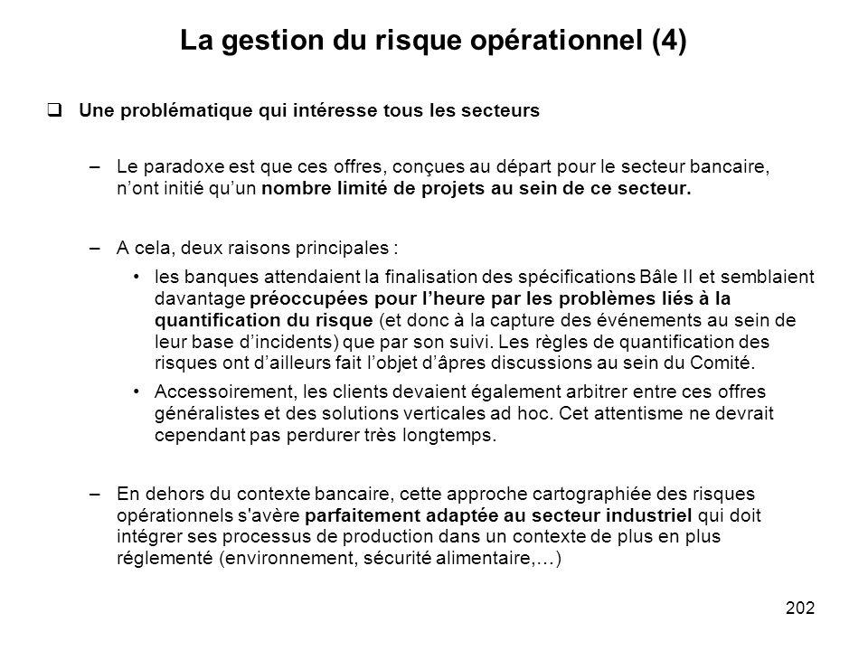 202 La gestion du risque opérationnel (4) Une problématique qui intéresse tous les secteurs –Le paradoxe est que ces offres, conçues au départ pour le