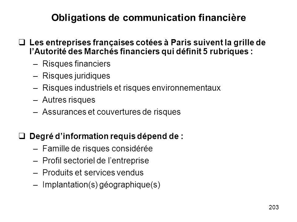 203 Obligations de communication financière Les entreprises françaises cotées à Paris suivent la grille de lAutorité des Marchés financiers qui défini