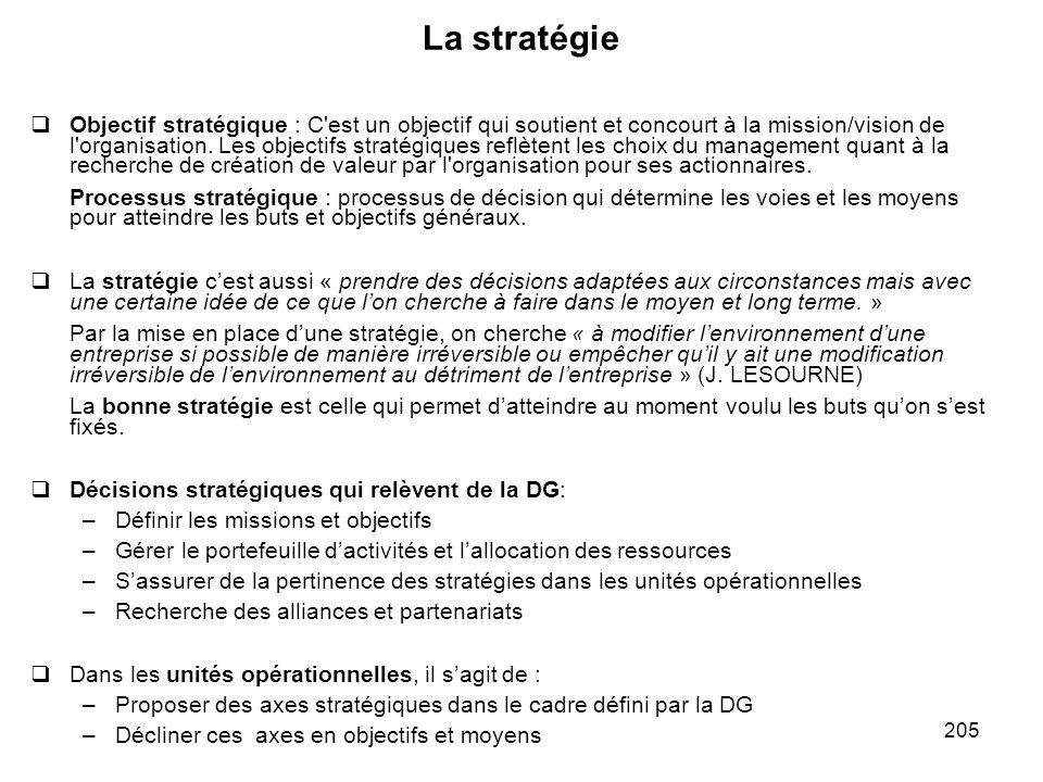 205 La stratégie Objectif stratégique : C'est un objectif qui soutient et concourt à la mission/vision de l'organisation. Les objectifs stratégiques r