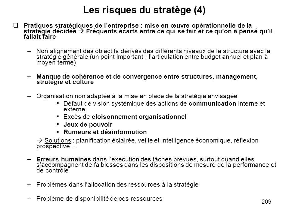 209 Les risques du stratège (4) Pratiques stratégiques de lentreprise : mise en œuvre opérationnelle de la stratégie décidée Fréquents écarts entre ce