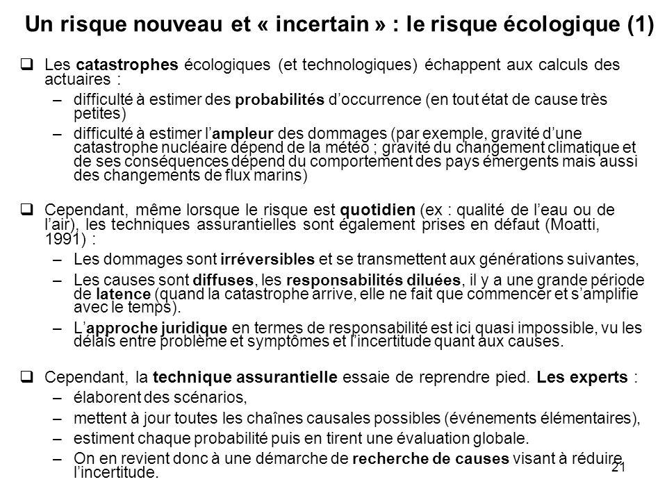 21 Un risque nouveau et « incertain » : le risque écologique (1) Les catastrophes écologiques (et technologiques) échappent aux calculs des actuaires