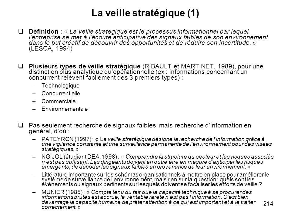 214 La veille stratégique (1) Définition : « La veille stratégique est le processus informationnel par lequel lentreprise se met à lécoute anticipativ