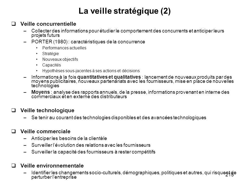 215 La veille stratégique (2) Veille concurrentielle –Collecter des informations pour étudier le comportement des concurrents et anticiper leurs proje