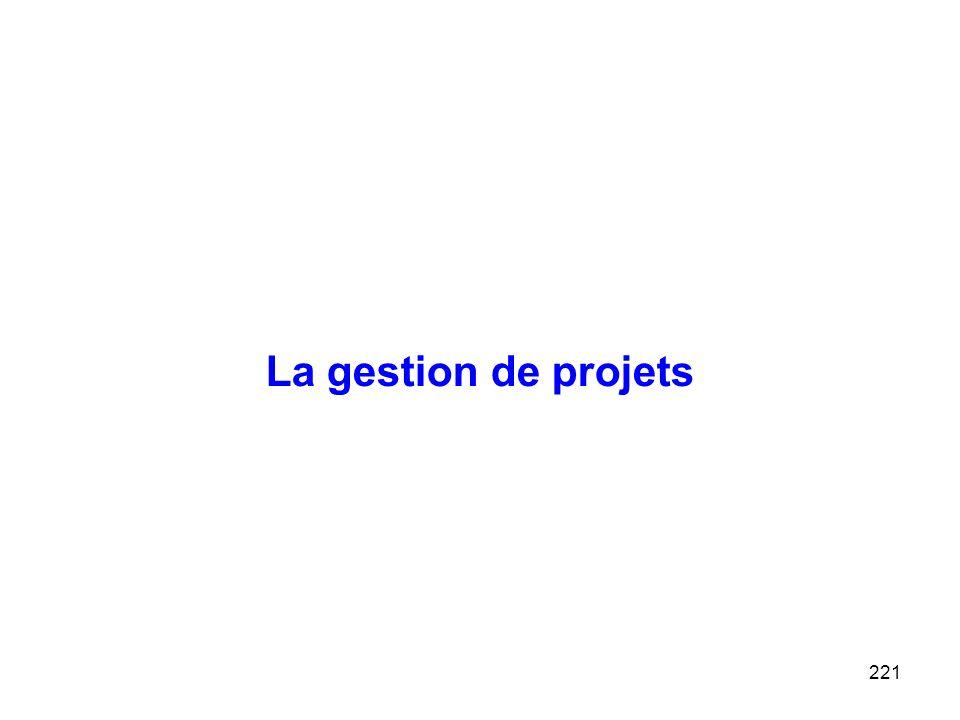 221 La gestion de projets