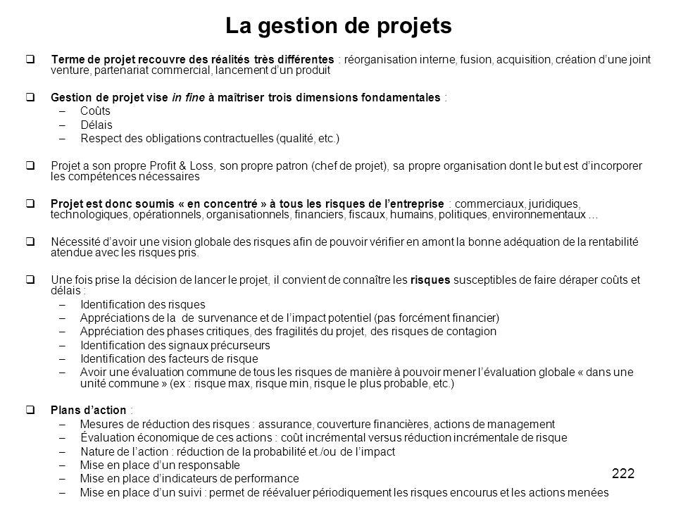 222 La gestion de projets Terme de projet recouvre des réalités très différentes : réorganisation interne, fusion, acquisition, création dune joint ve