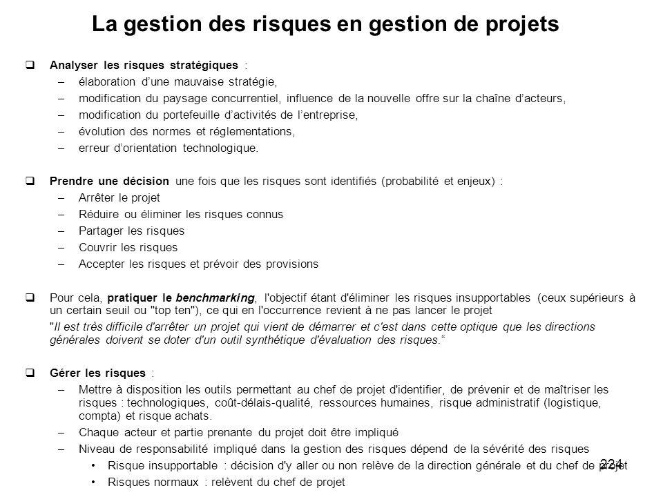 224 La gestion des risques en gestion de projets Analyser les risques stratégiques : –élaboration dune mauvaise stratégie, –modification du paysage co