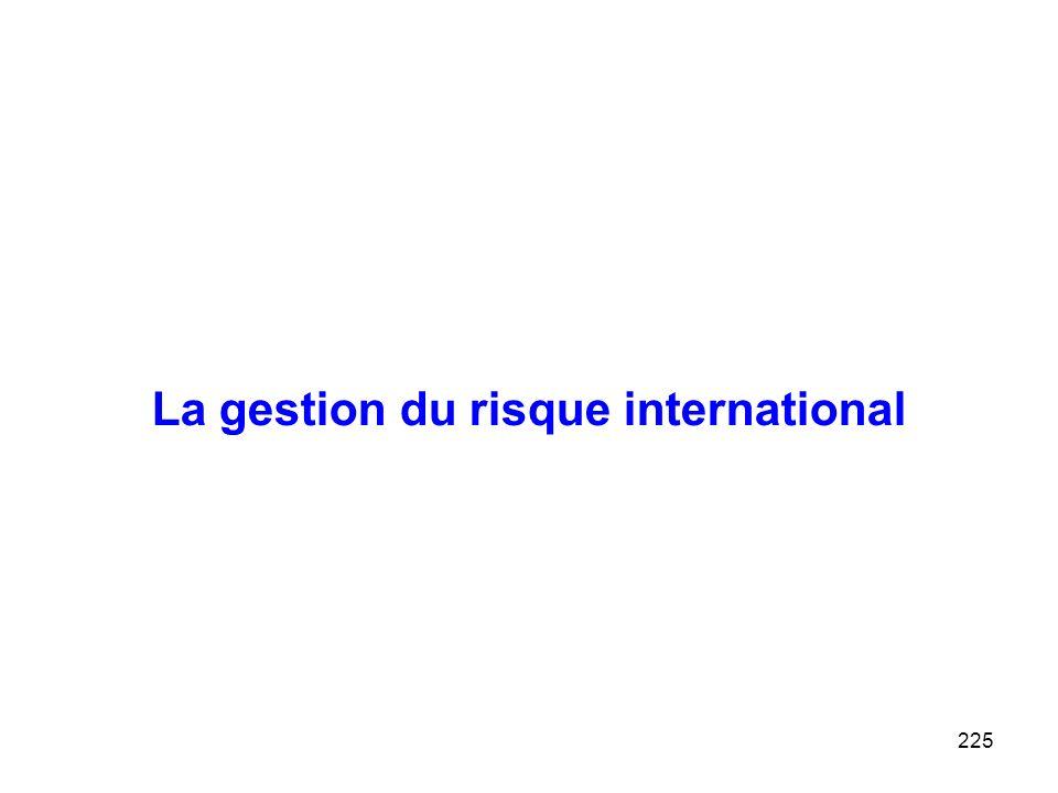 225 La gestion du risque international