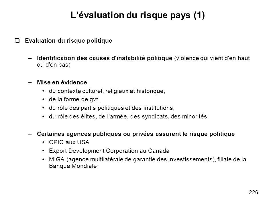 226 Lévaluation du risque pays (1) Evaluation du risque politique –Identification des causes d'instabilité politique (violence qui vient d'en haut ou