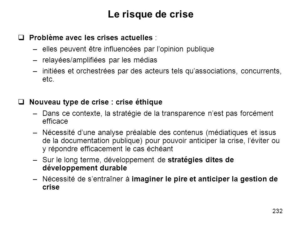 232 Le risque de crise Problème avec les crises actuelles : –elles peuvent être influencées par lopinion publique –relayées/amplifiées par les médias