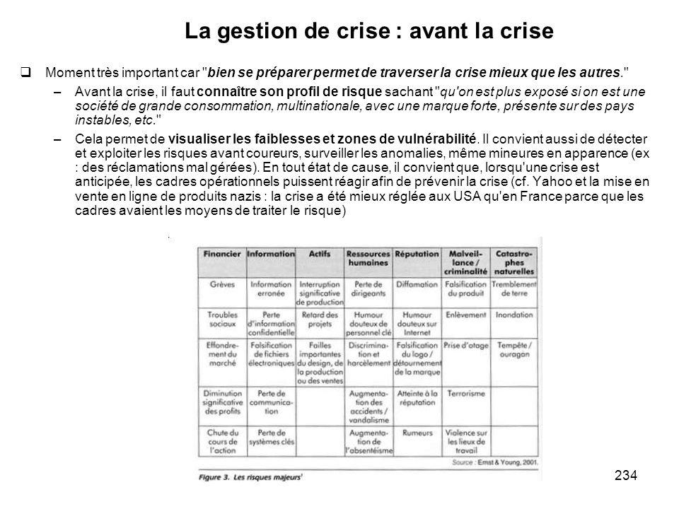 234 La gestion de crise : avant la crise Moment très important car