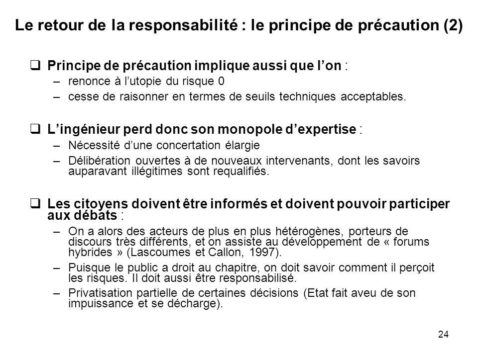 24 Le retour de la responsabilité : le principe de précaution (2) Principe de précaution implique aussi que lon : –renonce à lutopie du risque 0 –cess
