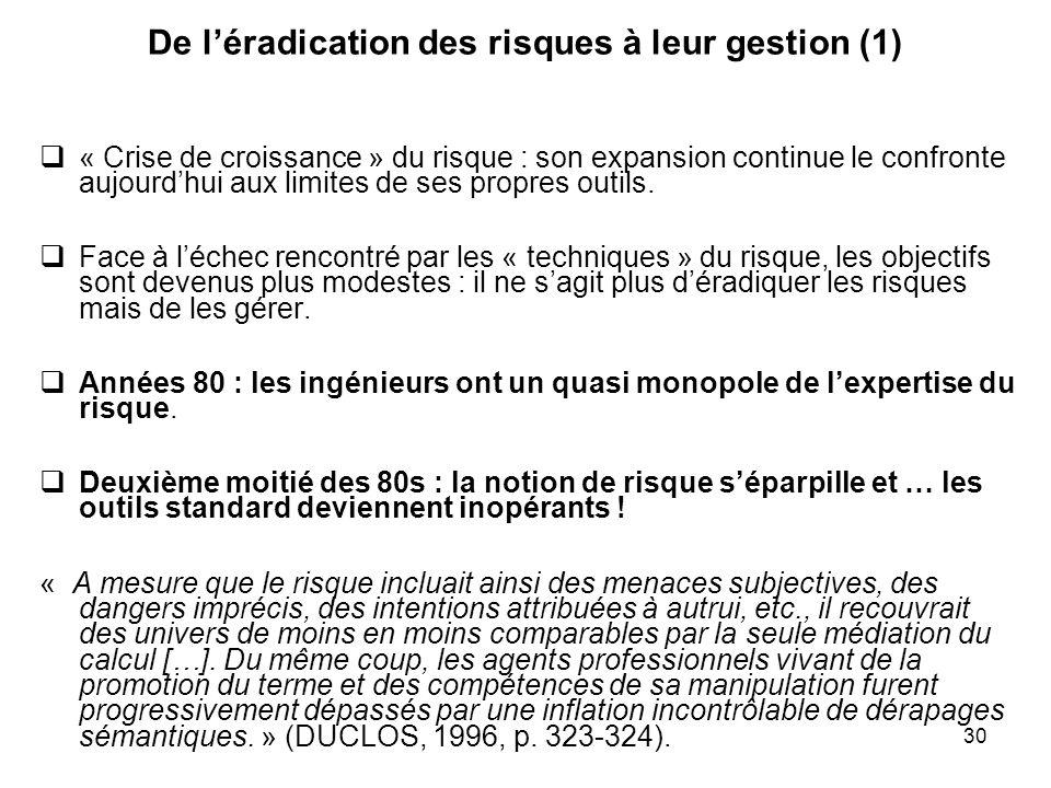 30 De léradication des risques à leur gestion (1) « Crise de croissance » du risque : son expansion continue le confronte aujourdhui aux limites de se