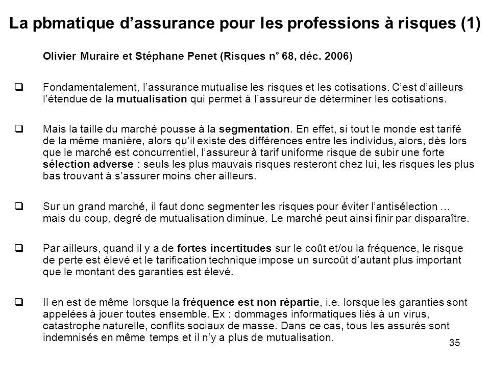 35 La pbmatique dassurance pour les professions à risques (1) Olivier Muraire et Stéphane Penet (Risques n° 68, déc. 2006) Fondamentalement, lassuranc