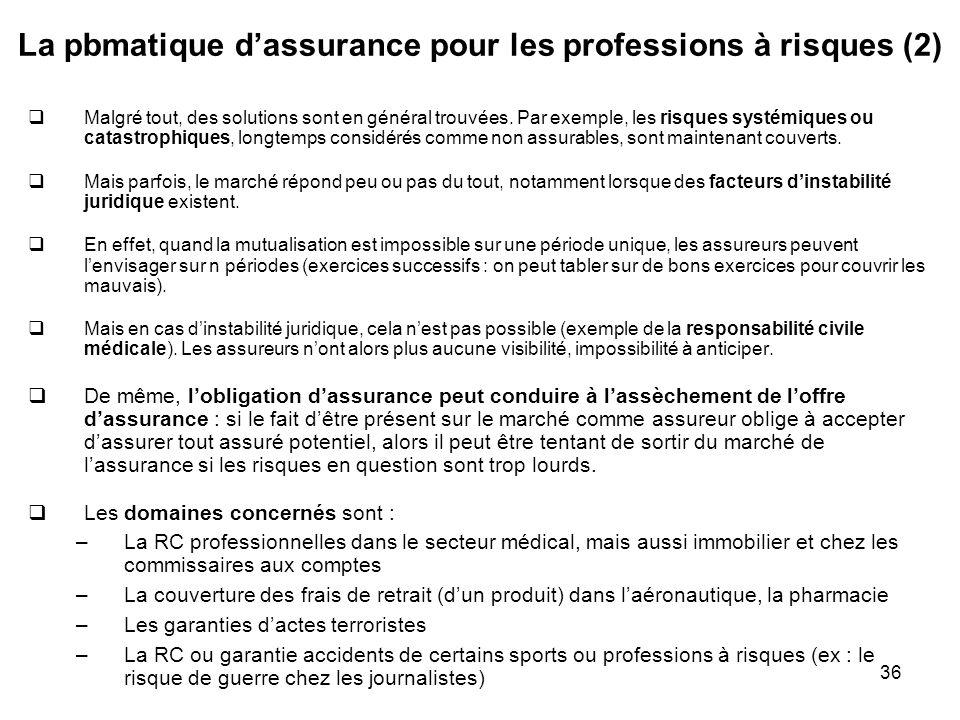 36 La pbmatique dassurance pour les professions à risques (2) Malgré tout, des solutions sont en général trouvées. Par exemple, les risques systémique