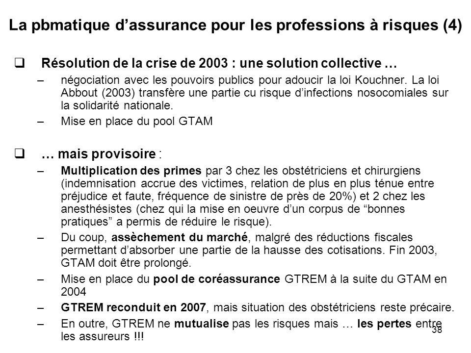 38 La pbmatique dassurance pour les professions à risques (4) Résolution de la crise de 2003 : une solution collective … –négociation avec les pouvoir