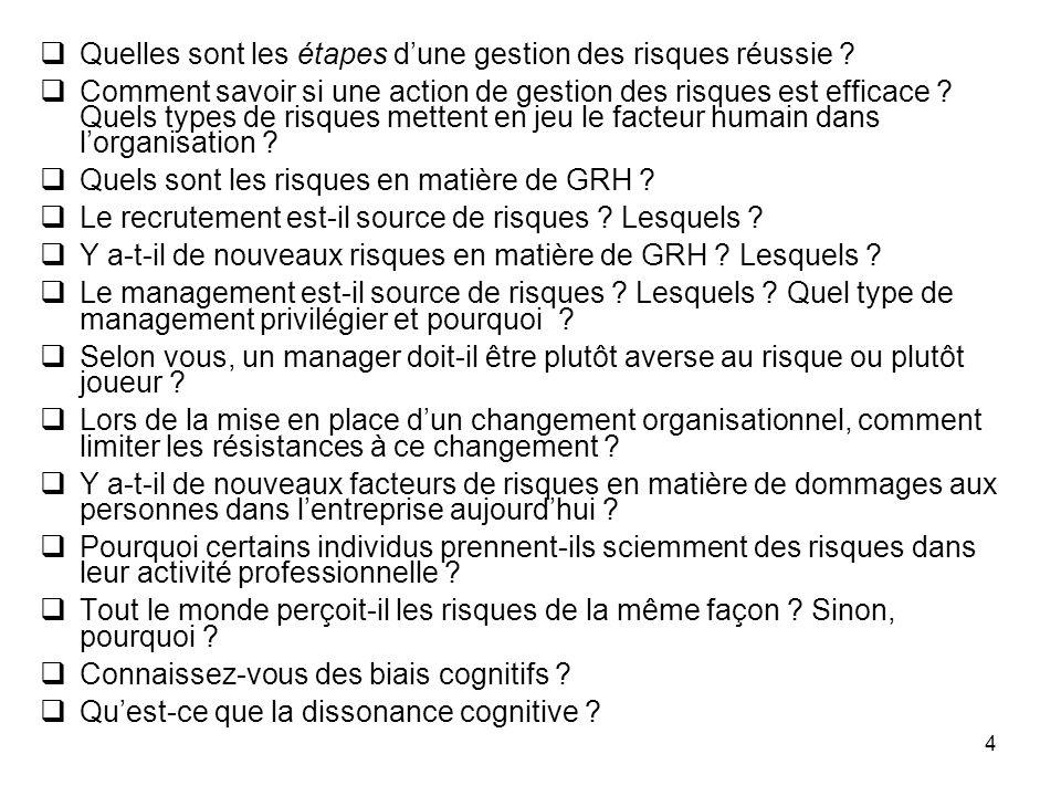 35 La pbmatique dassurance pour les professions à risques (1) Olivier Muraire et Stéphane Penet (Risques n° 68, déc.