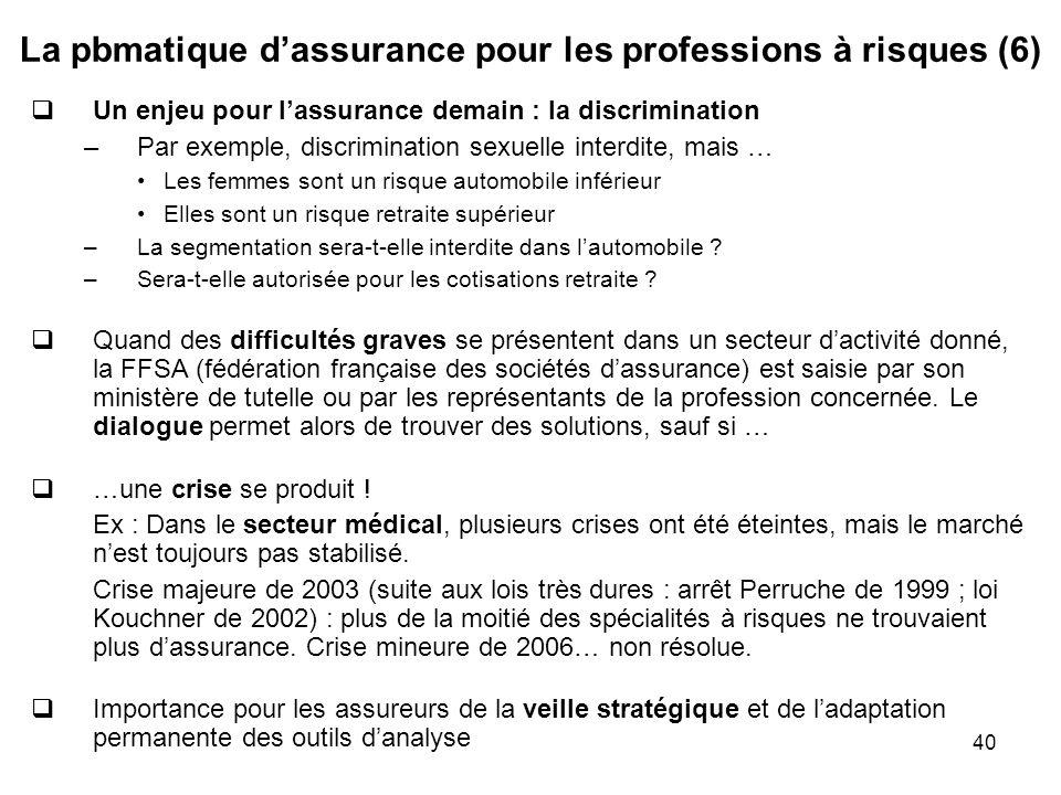 40 La pbmatique dassurance pour les professions à risques (6) Un enjeu pour lassurance demain : la discrimination –Par exemple, discrimination sexuell