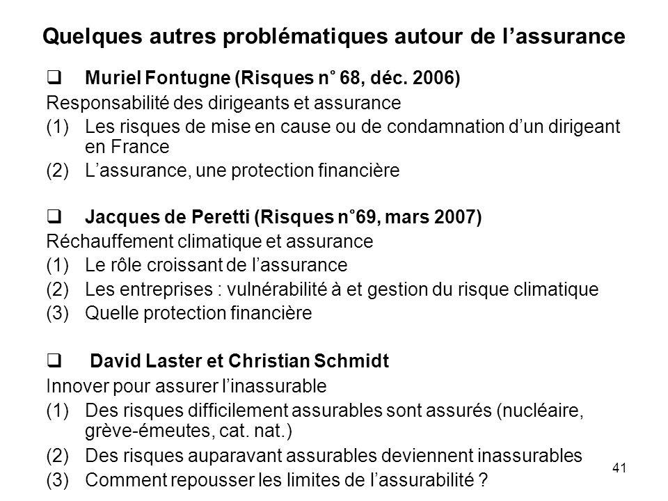 41 Quelques autres problématiques autour de lassurance Muriel Fontugne (Risques n° 68, déc. 2006) Responsabilité des dirigeants et assurance (1)Les ri