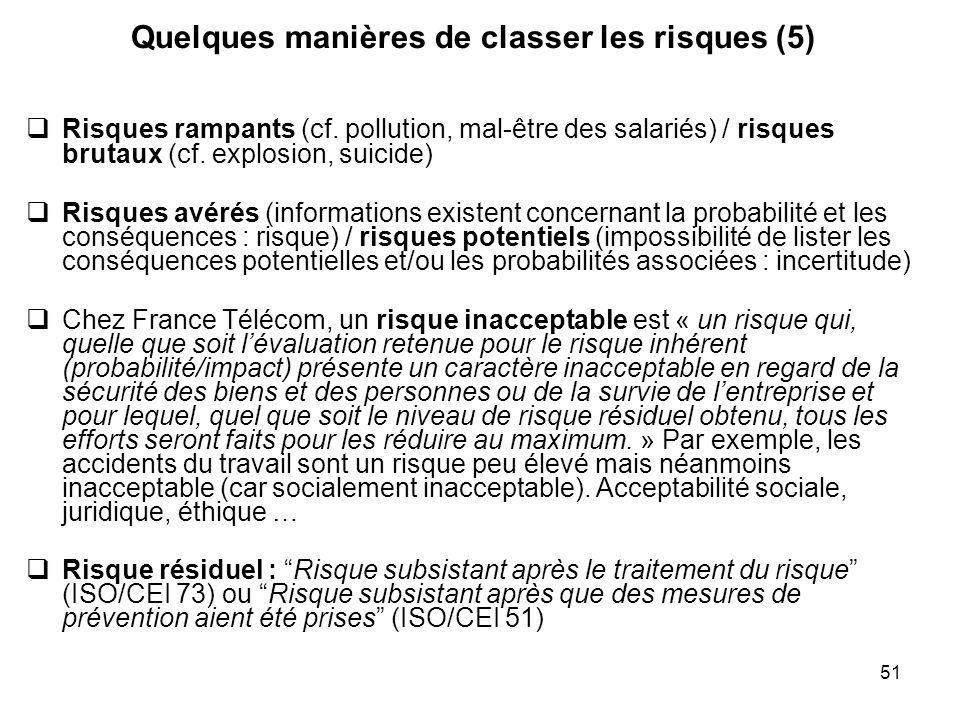 51 Quelques manières de classer les risques (5) Risques rampants (cf. pollution, mal-être des salariés) / risques brutaux (cf. explosion, suicide) Ris