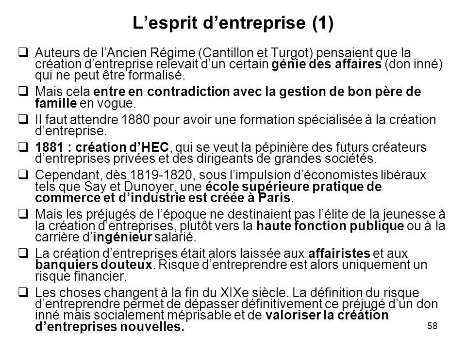 58 Lesprit dentreprise (1) Auteurs de lAncien Régime (Cantillon et Turgot) pensaient que la création dentreprise relevait dun certain génie des affair