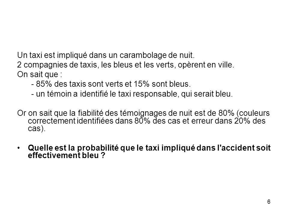 6 Un taxi est impliqué dans un carambolage de nuit. 2 compagnies de taxis, les bleus et les verts, opèrent en ville. On sait que : - 85% des taxis son