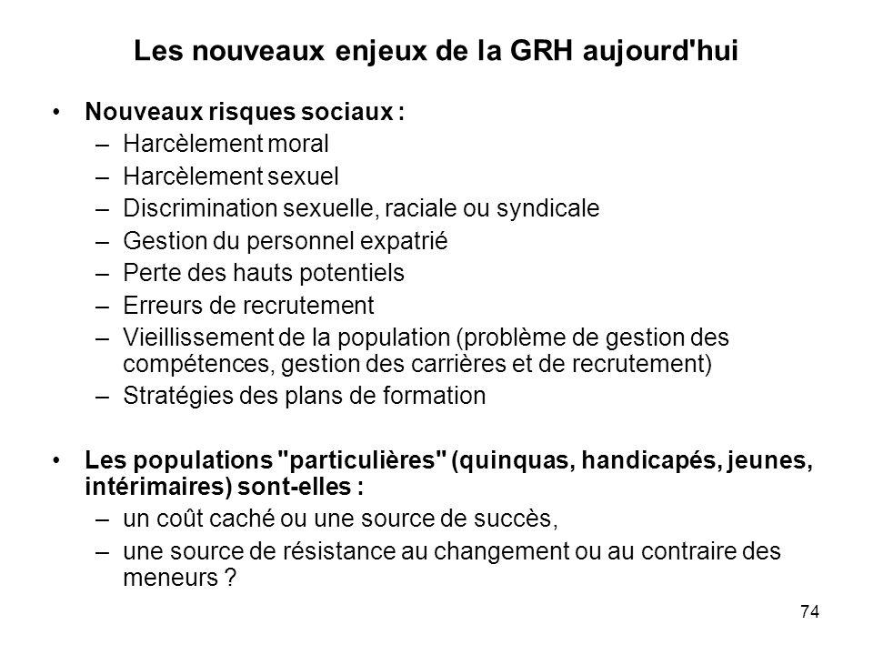 74 Les nouveaux enjeux de la GRH aujourd'hui Nouveaux risques sociaux : –Harcèlement moral –Harcèlement sexuel –Discrimination sexuelle, raciale ou sy