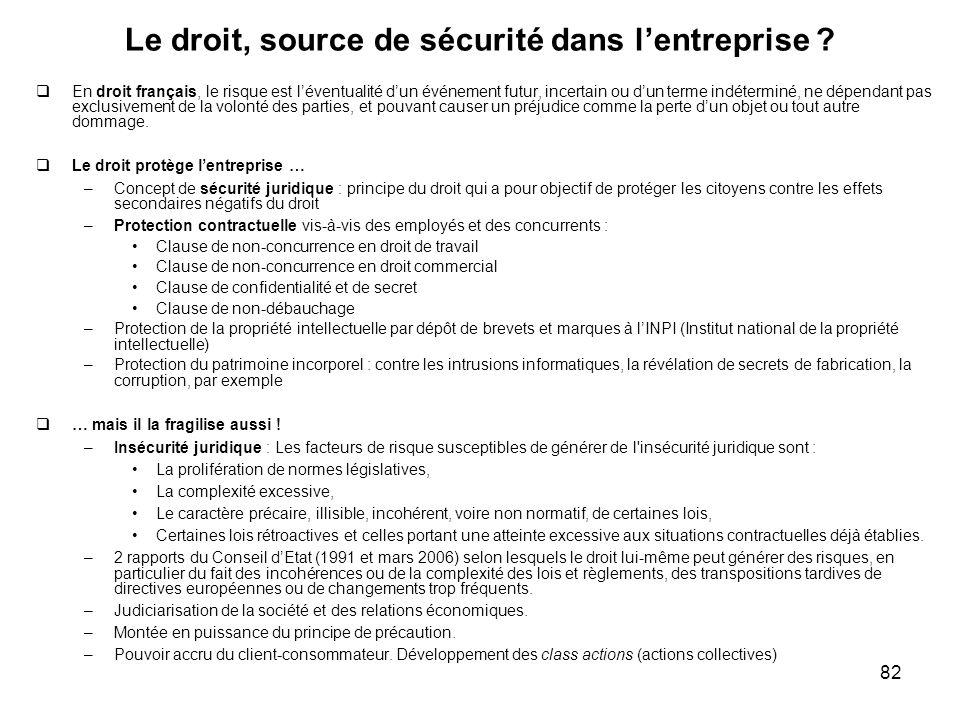 82 Le droit, source de sécurité dans lentreprise ? En droit français, le risque est léventualité dun événement futur, incertain ou dun terme indétermi