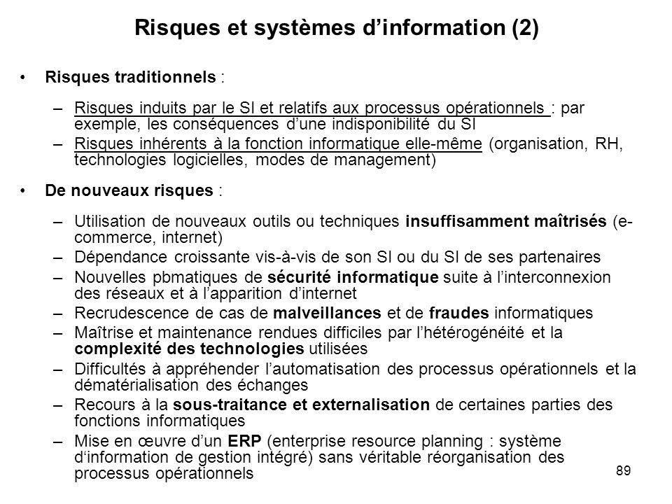 89 Risques et systèmes dinformation (2) Risques traditionnels : –Risques induits par le SI et relatifs aux processus opérationnels : par exemple, les