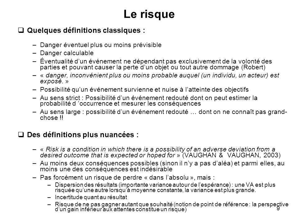 9 Le risque Quelques définitions classiques : –Danger éventuel plus ou moins prévisible –Danger calculable –Éventualité dun événement ne dépendant pas