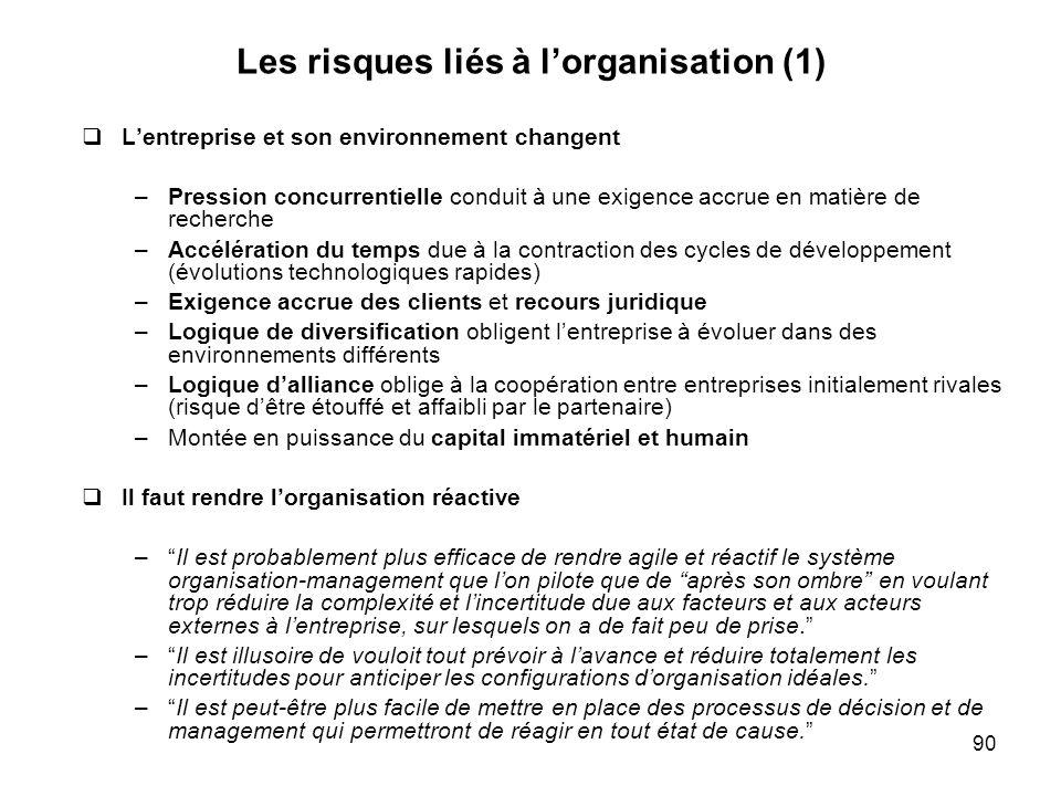 90 Les risques liés à lorganisation (1) Lentreprise et son environnement changent –Pression concurrentielle conduit à une exigence accrue en matière d