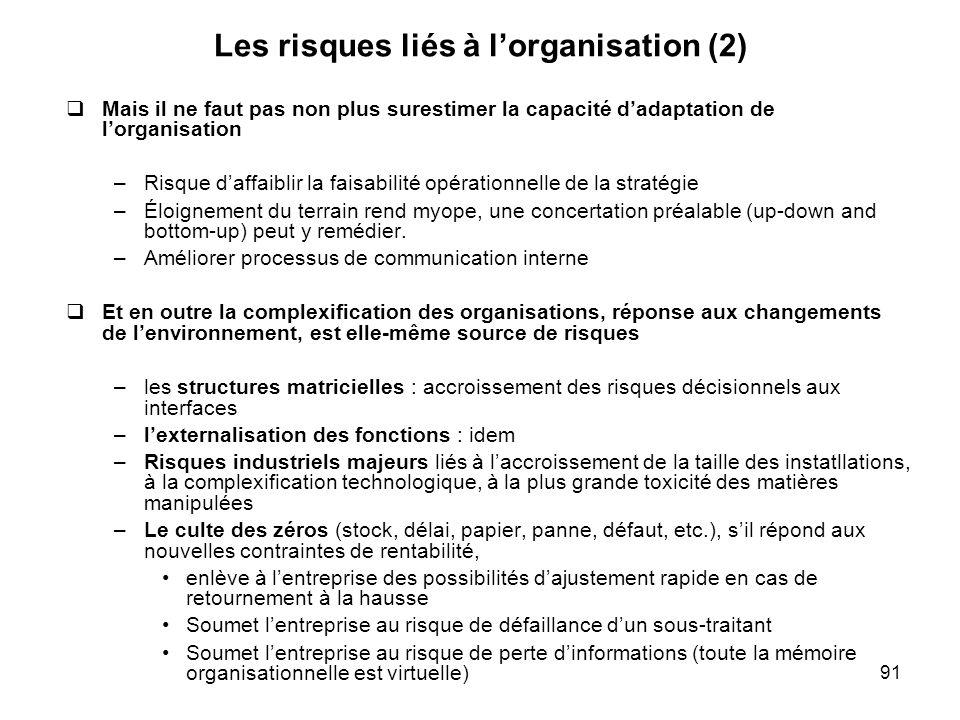 91 Les risques liés à lorganisation (2) Mais il ne faut pas non plus surestimer la capacité dadaptation de lorganisation –Risque daffaiblir la faisabi
