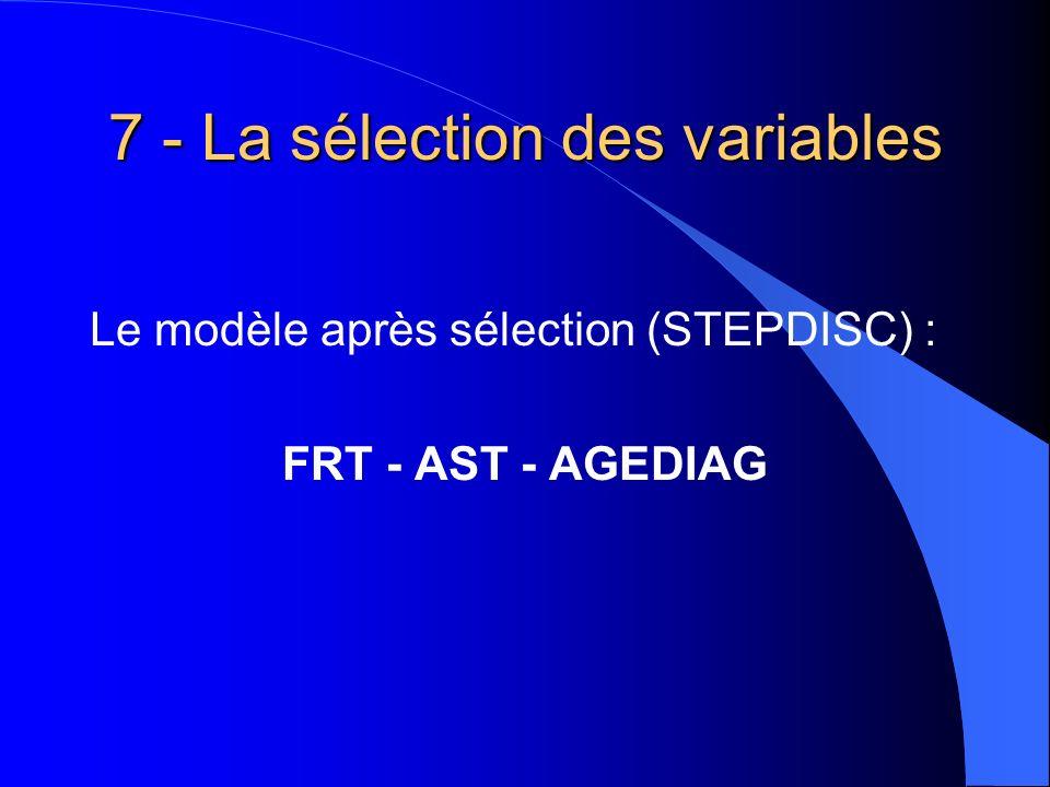 7 - La sélection des variables Le modèle après sélection (STEPDISC) : FRT - AST - AGEDIAG