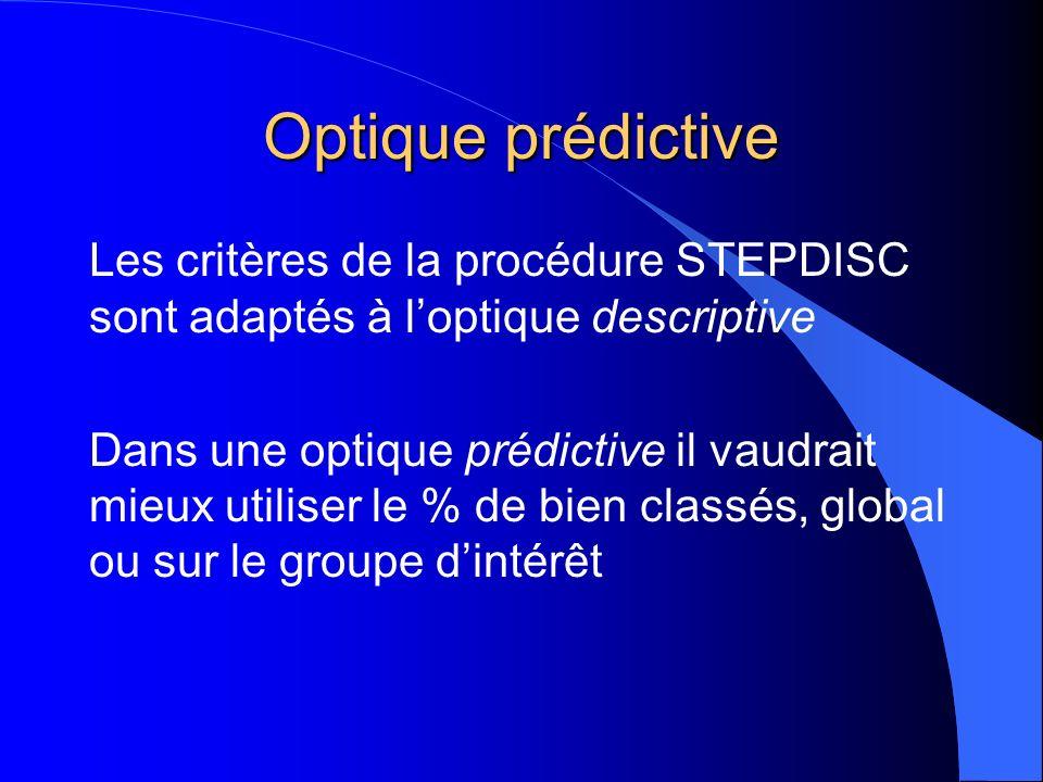 Optique prédictive Les critères de la procédure STEPDISC sont adaptés à loptique descriptive Dans une optique prédictive il vaudrait mieux utiliser le % de bien classés, global ou sur le groupe dintérêt