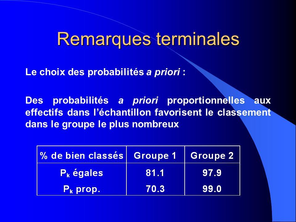 Remarques terminales Le choix des probabilités a priori : Des probabilités a priori proportionnelles aux effectifs dans léchantillon favorisent le classement dans le groupe le plus nombreux