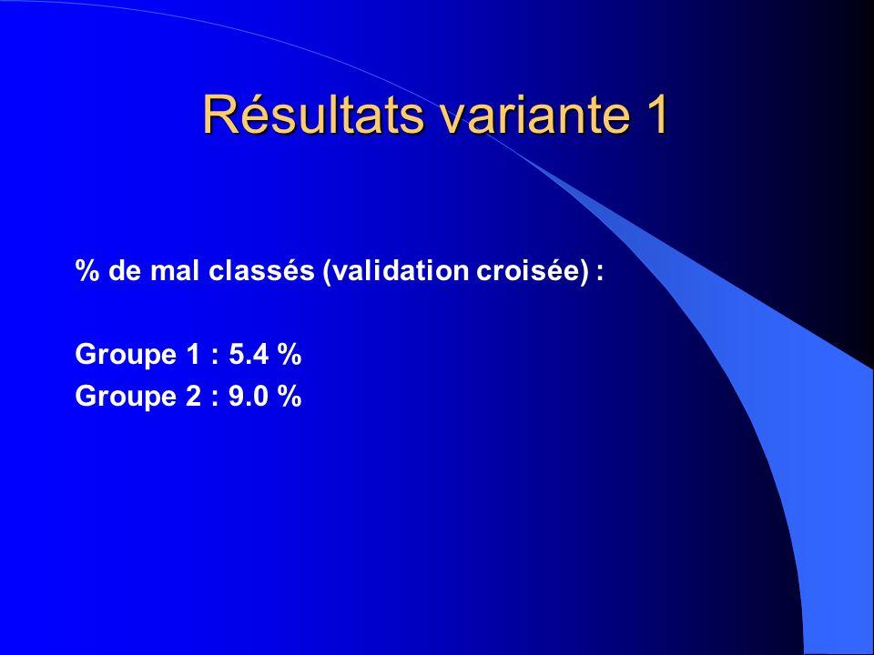 Résultats variante 1 % de mal classés (validation croisée) : Groupe 1 : 5.4 % Groupe 2 : 9.0 %