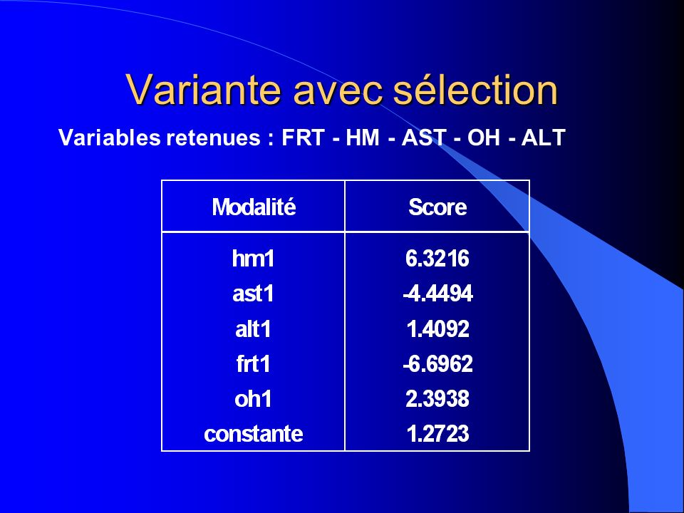 Variante avec sélection Variables retenues : FRT - HM - AST - OH - ALT