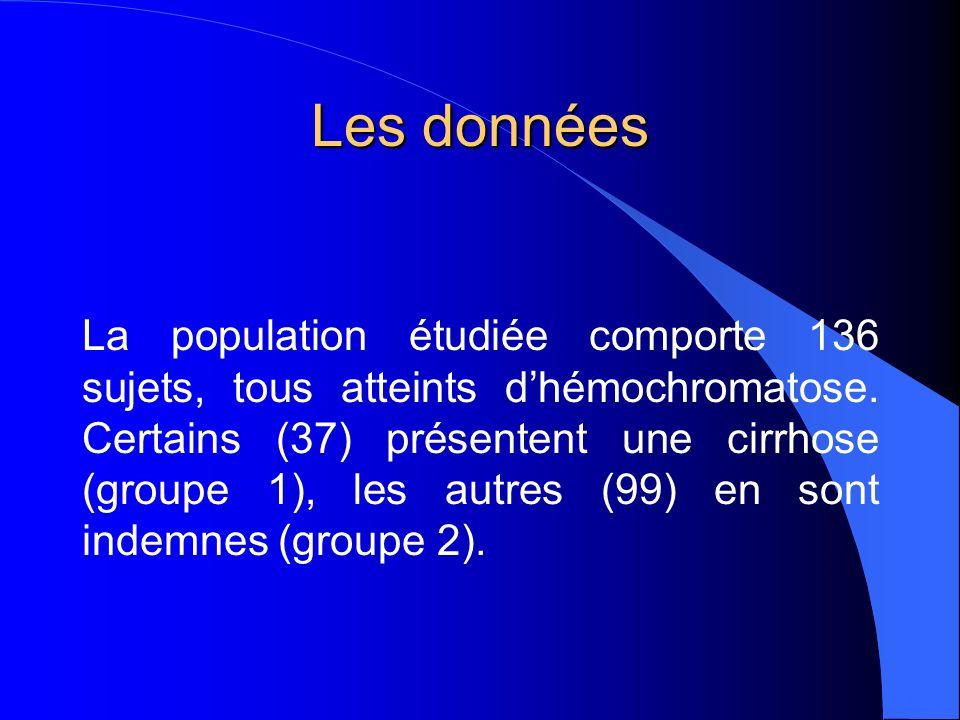 Les données La population étudiée comporte 136 sujets, tous atteints dhémochromatose.