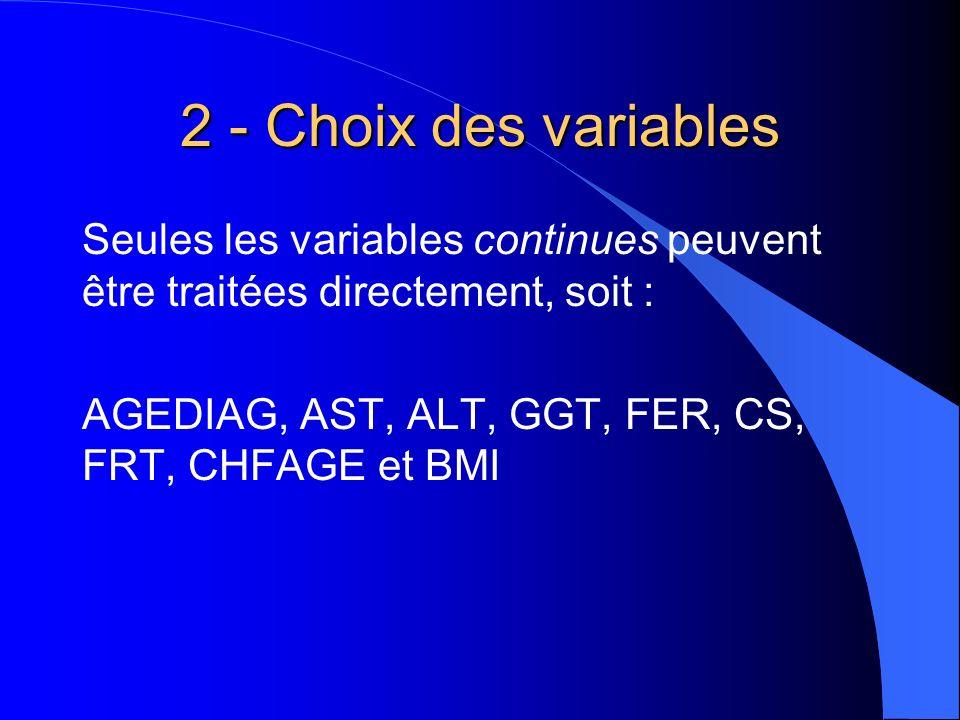 3 - Choix a priori 1 - Estimation des densités (*) 2 - Probabilités a priori 3 - Echantillon test 4 - Coûts derreur de classement