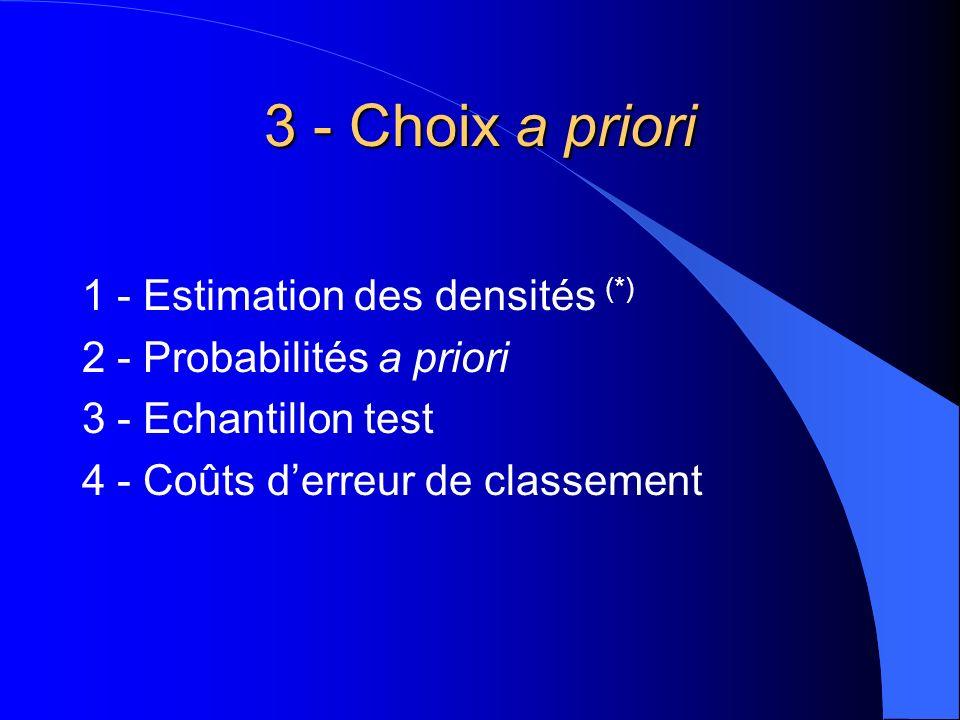 Sélection des variables Problème : un facteur est combinaison de toutes les variables de base Solutions : - Examiner les résultats de lACM dans laquelle la variable dintérêt est placée en supplémentaire - Réaliser un test du khi-2 entre la variable dintérêt et chaque variable de base (codée)