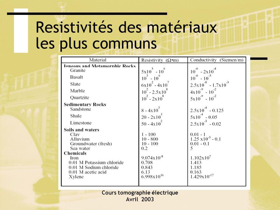 Cours tomographie électrique Avril 2003 Resistivités des matériaux les plus communs