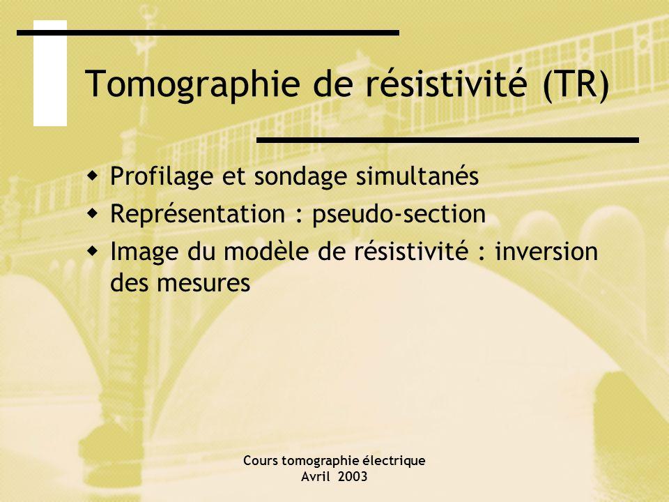 Cours tomographie électrique Avril 2003 Tomographie de résistivité (TR) Profilage et sondage simultanés Représentation : pseudo-section Image du modèl