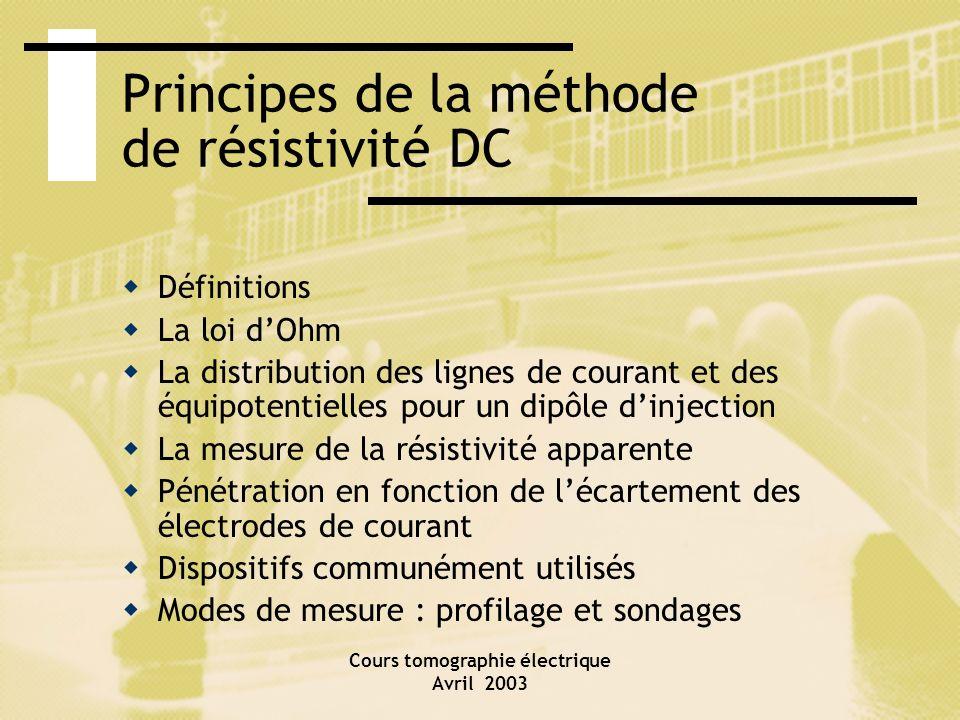 Cours tomographie électrique Avril 2003 Principes de la méthode de résistivité DC Définitions La loi dOhm La distribution des lignes de courant et des