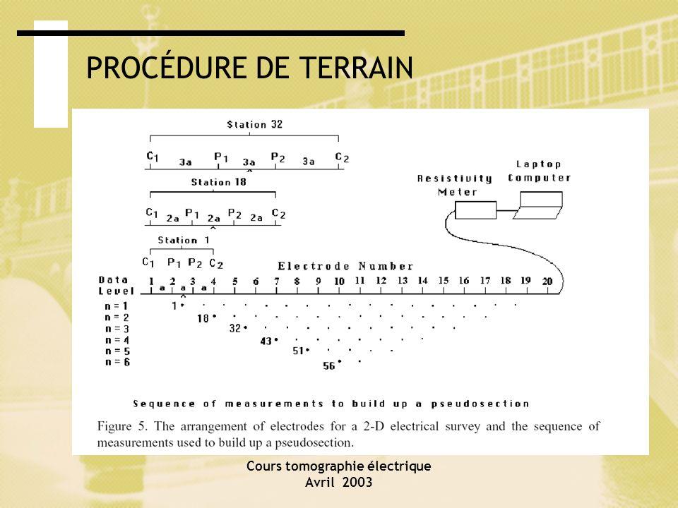 Cours tomographie électrique Avril 2003 PROCÉDURE DE TERRAIN
